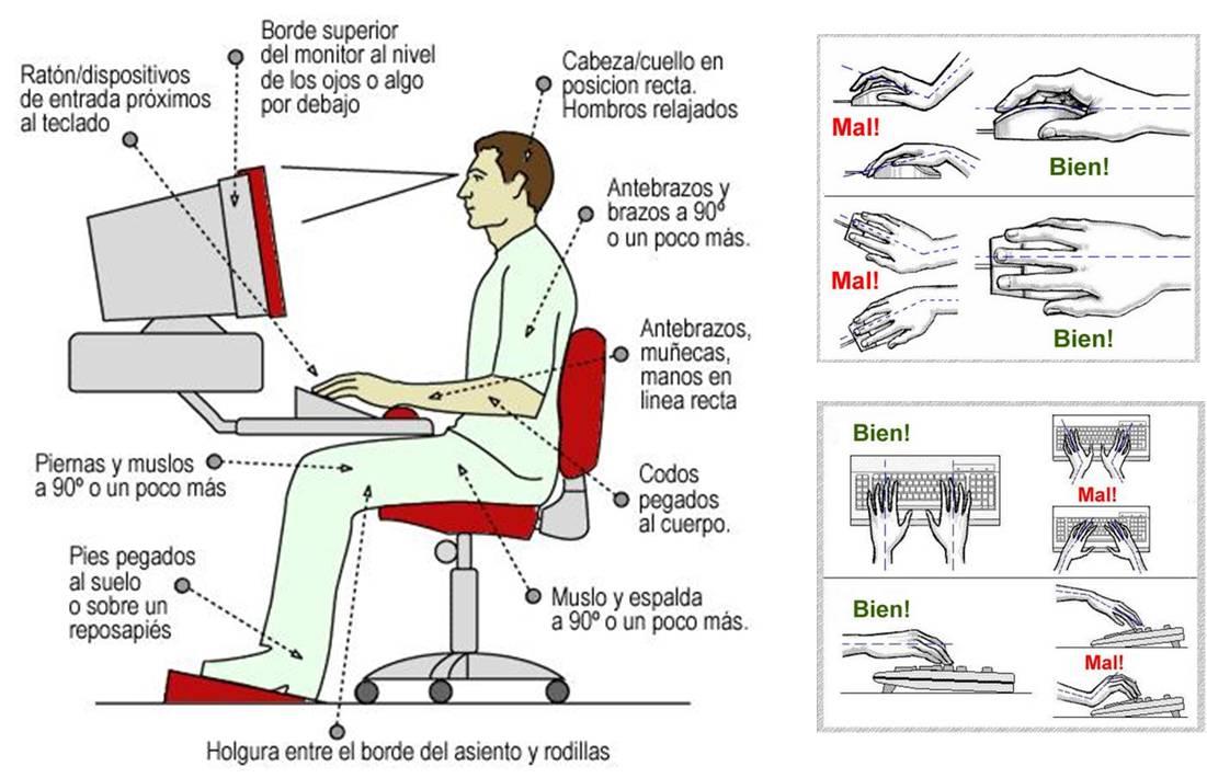 posturas-de-oficina-computadora